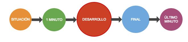 Gráfico: carlesaparicio.net